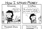 How I spend my money